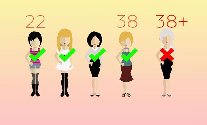 возраст женщины для ЭКО по ОМС