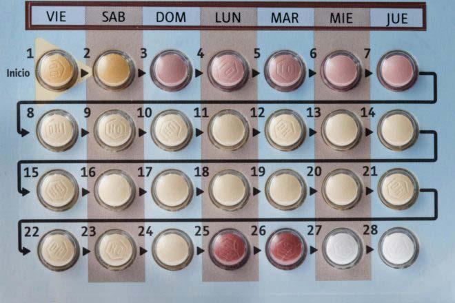 упаковка гормональных контрацептивов